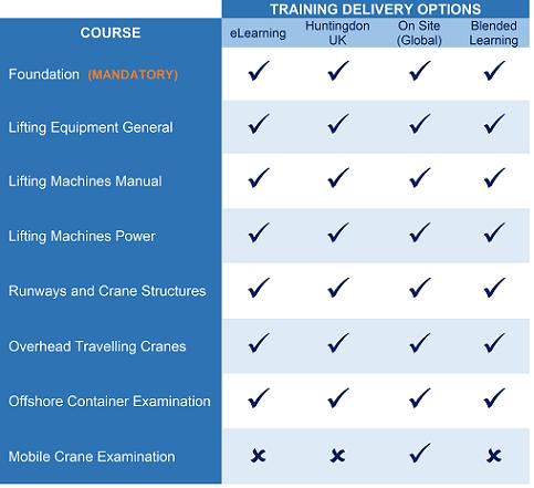 LEEA: Courses